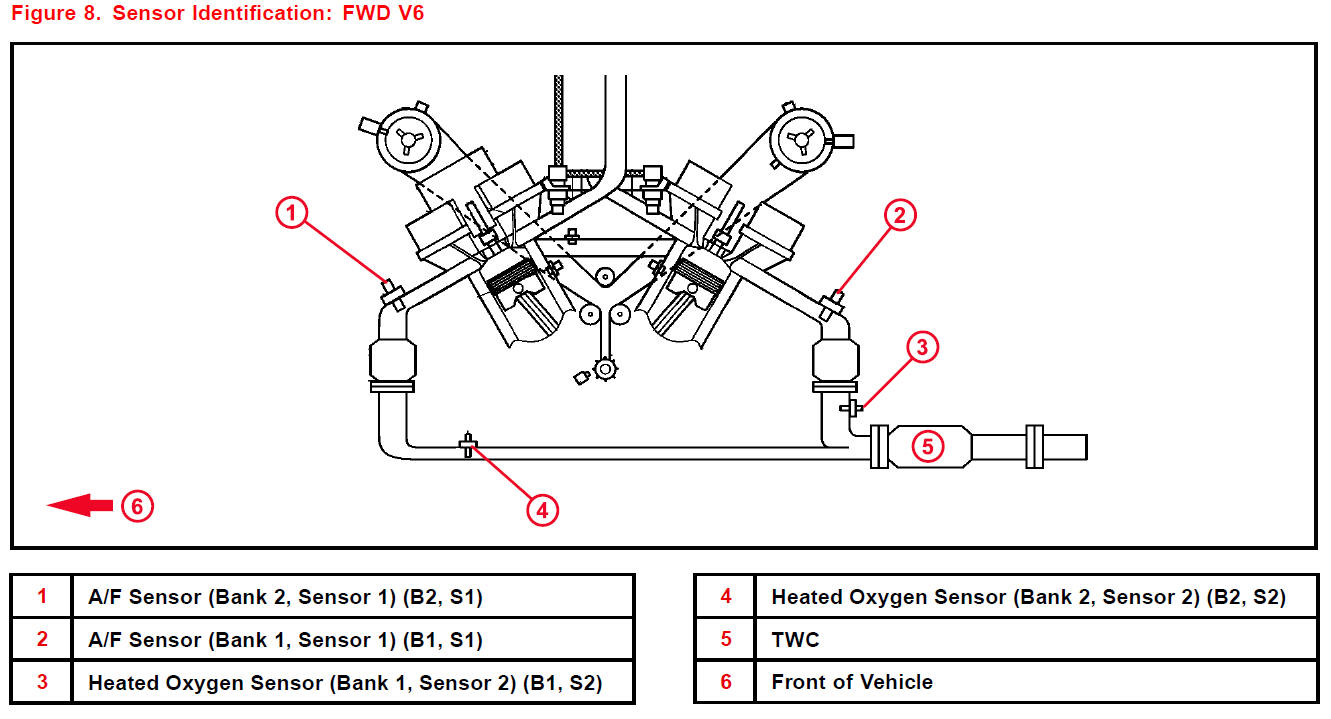 Toyota Oxygen Sensor Location on toyota highlander oxygen sensor location