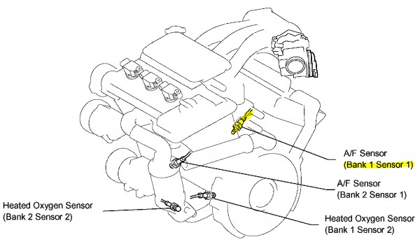 Where Is The O2 Bank 1 Sensor 1 In The Toyota Camry Located on 2002 mazda tribute engine