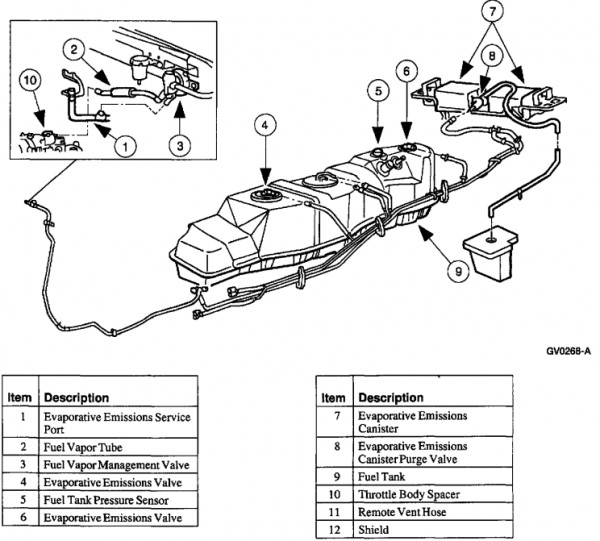 P0443 1997 Ford F150 Autocodes Code Replacing Damaged