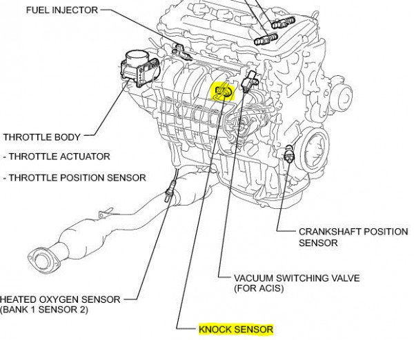 6iu7u Buick Enclave 4 2 4 3 Straight Vortec Looking Locstion besides Chevrolet Silverado Mk1 First Generation 1999 2007 Fuse Box Diagram as well Camaro V6 Engine Diagram likewise Oxygen sensor location as well Pontiac Firebird 3 4 1996 Specs And Images. on bank 1 sensor 2 location gmc