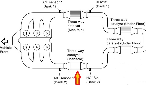 Nissan Pathfinder O2 Sensor Catalytic Converter Location