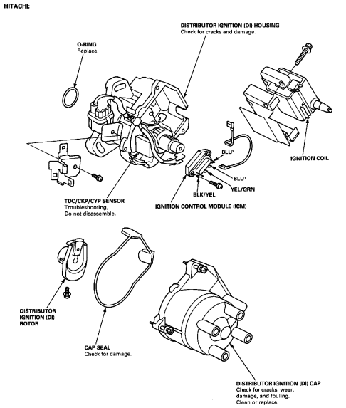 P1381 2000 Honda Civic Si- Where is the CYP sensor located