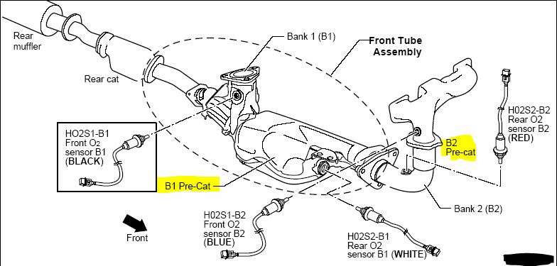 341vz 2005 Nissan Murano Back Hatch Release Button further Nissan Rogue Ac Relay Location besides RepairGuideContent as well Windshield Wiper Blade Diagram further Toyota Yaris Radio Wiring Diagram. on nissan rogue radio wiring diagram