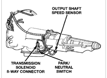 Where Is Output Speed Sensor Located On 99 Dakota 4x4 318eng