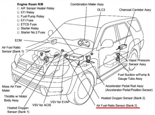 2004 Toyota 4runner Engine Diagram • Wiring Diagram For Free