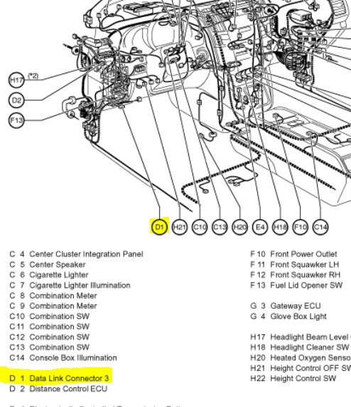 2005 Lexus Rx330 Engine Diagrams • Wiring Diagram For Free