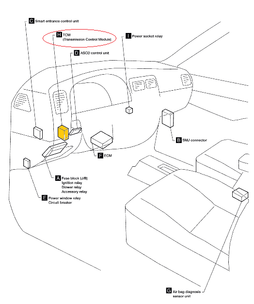 where is the Transmission Control Module located on a 2000
