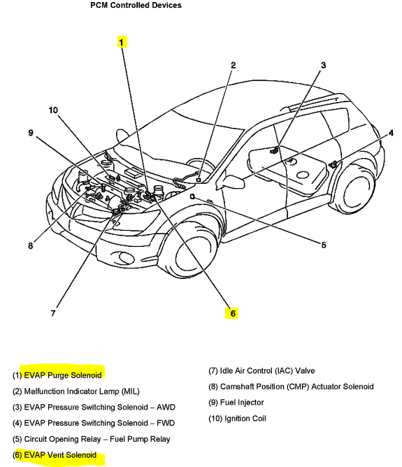 Pontiac Vibe Oxygen Sensor Location on pontiac vibe wiring diagram