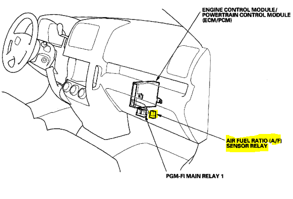 P0135 Honda 2004 Cr V on honda cr v o2 sensor location