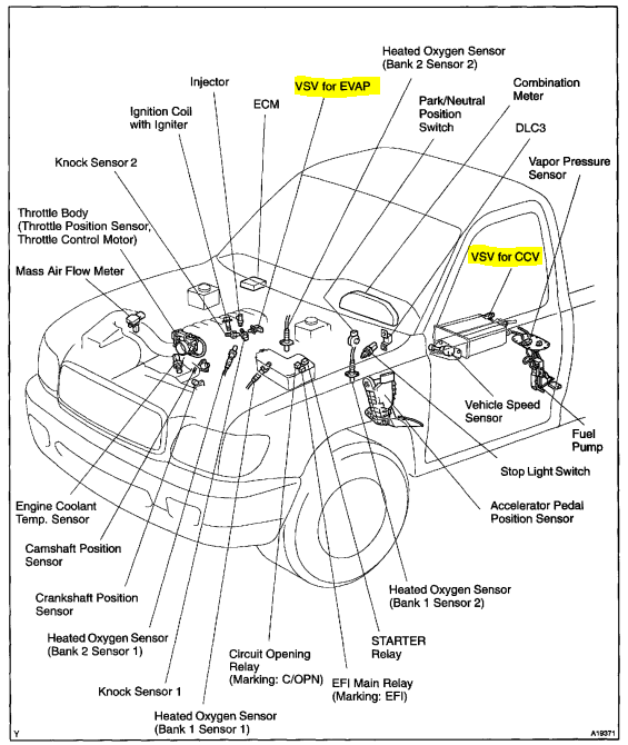 2009 Saturn Aura Wiring Diagram together with Images Of Nissan Xterra Wiring Diagram Diagrams likewise Chevy Equinox Engine Diagram as well 2003 Saturn Ion Fuse Box Diagram also P 0996b43f80cb1031. on 2006 saturn astra