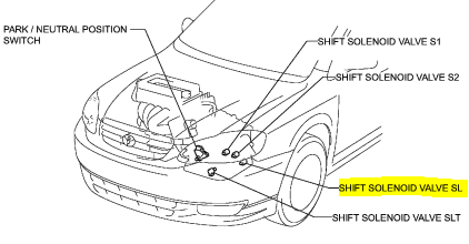 Chevy Colorado Coolant Temperature Sensor Location on 2008 chevy silverado oil pressure sensor location