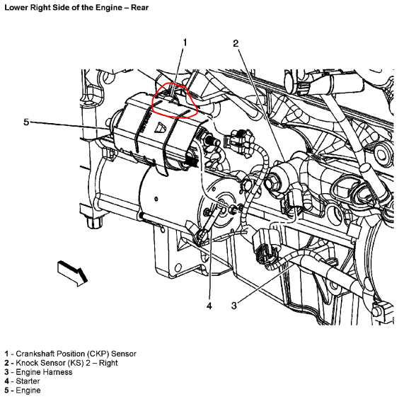 Saturn Aura 2008 3 5 V6 Thermostat Location besides P0315 Reset Gmc Envoy Denali 2006 further Clutch additionally 2003 Saturn Vue 3 0 Engine Diagram besides Saturn Ion Windshield Wiper Linkage Wiper Transmission Repair. on saturn ion sensor location