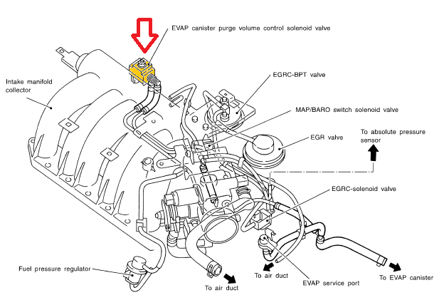 Service manual [2000 Nissan Quest Evap Vent Removal