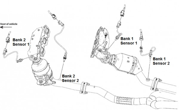 Bank 1 Is That The Front Oxygen Sensor on 1997 4 0 Jeep Oxygen Sensor Location