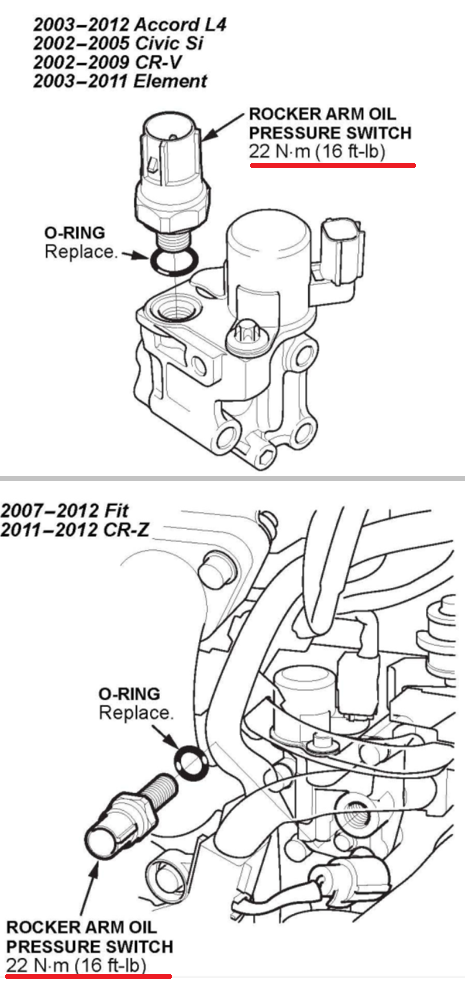 OBDII Code P2647 Honda - Rocker Arm Oil Pressure Switch Circuit High Voltage - AutoCodes.com