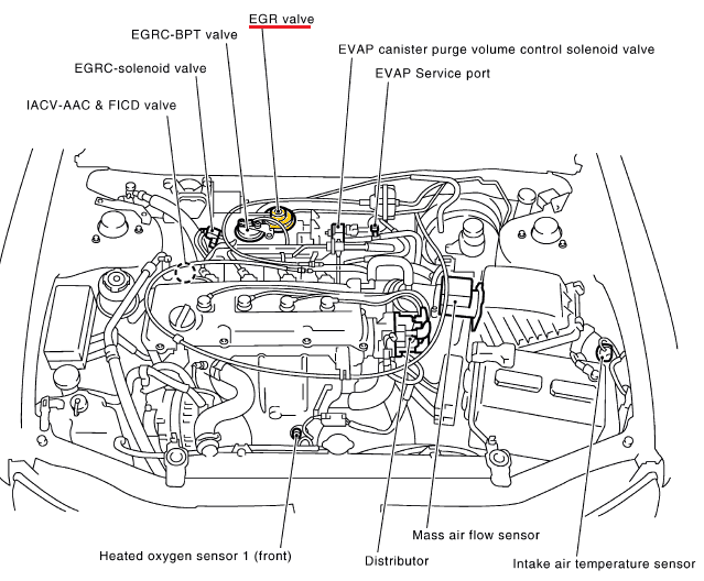 Fuses And Relay Renault Clio 2 in addition Wiring Diagram Infiniti Q45 together with 2003 Infiniti M45 Fuse Box further 2000 Nissan Quest Coolant Temperature Sensor Location additionally P0400 1999 nissan altima sedan. on 2001 infiniti qx4 engine parts diagram