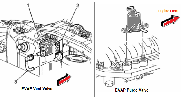service manual  how to determined evap sensor fualt 1996