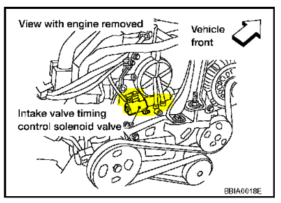 T19046391 2009 chevy malibu crank changed as well T13549097 1993 ford probe cut off switch light car furthermore Nissan Intake Valve Timing Control Solenoid Location in addition 2000 Nissan Quest Power Steering Pump Location besides T25223175 Timing diagram engine marks nissan. on fuse box diagram for 2004 nissan quest