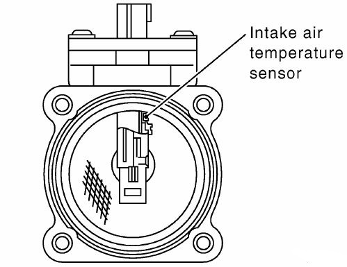 P0113 2002 nissan altima sedan in addition Fan Relay Replacement Well One 947746 likewise Vw b3 1993 wiring cooling fan likewise Position Of Parts In Engine  partment likewise Discussion T7316 ds629590. on honda accord coolant temperature sensor