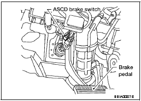 on Nissan Altima Brake Light Switch