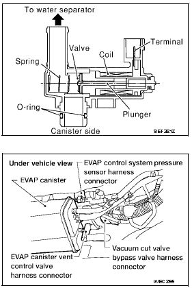 19276 p1448 2002 nissan sentra evap canister vent control valve open 2006 Nissan Altima Wiring Diagram at fashall.co