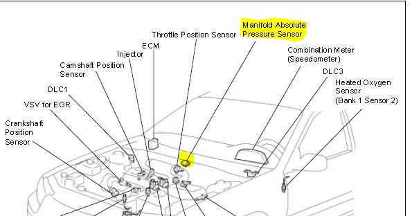 P0106 2001 toyota camry on ford throttle position sensor location