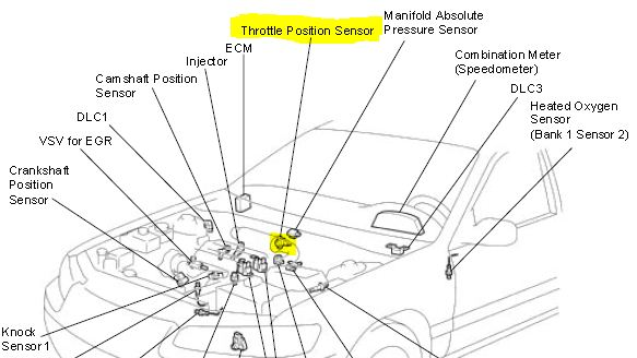 p0121 2001 toyota camry throttle  pedal position sensor