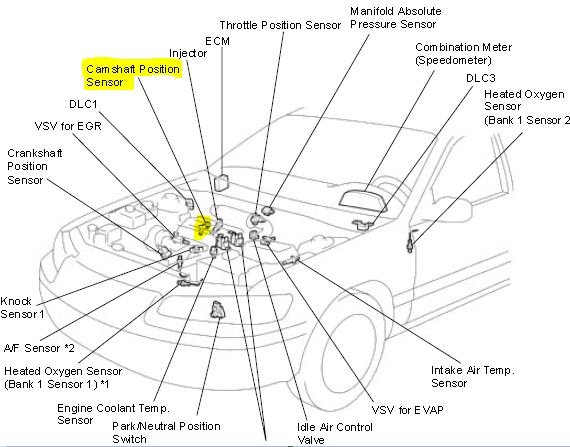 Toyota Yaris Serpentine Belt Diagrams furthermore Serpentine Belt Routing Diagram For 2003 Toyota Camry 24 further Index additionally P0012 2005 toyota prius likewise Discussion T7317 ds555156. on 2002 toyota camry parts diagram