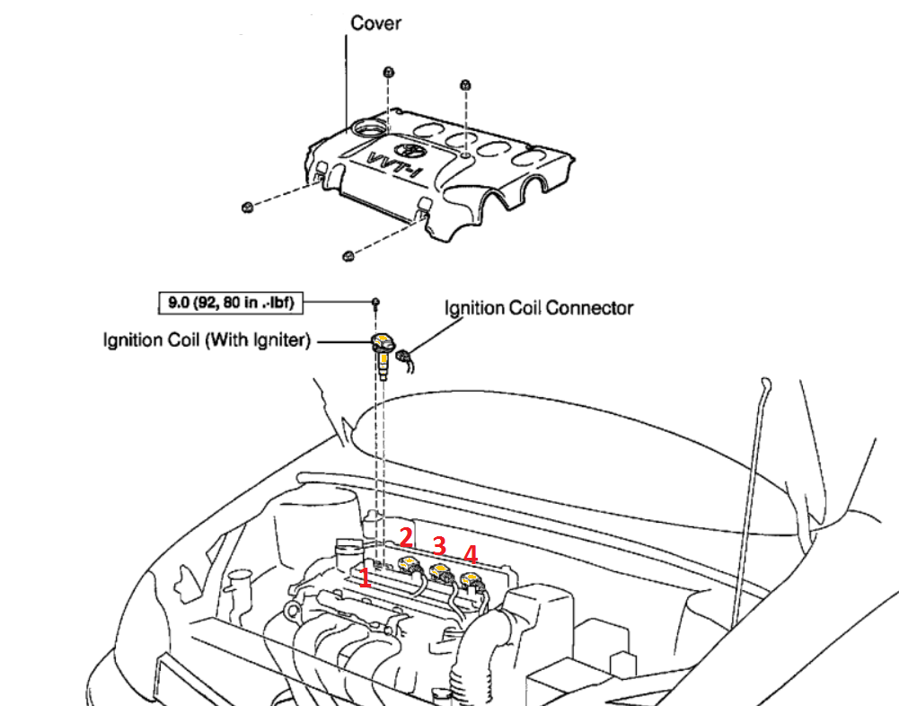 P1315 2000 Toyota Echo Igniter Circuit Malfunction No 4 Obd2 Wiring Diagram For G35 Need More Help