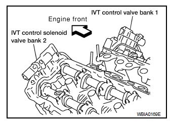 OBDII Code P0011 2008 NISSAN MAXIMA - Intake Valve Timing Control Performance Bank 1 - Engine-Codes.com