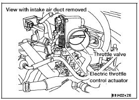 P1229 2004 Nissan Maxima Sensor Power Supply Circuit Shorted