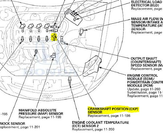 P0339 2008 honda accord on 2006 toyota prius parts diagram