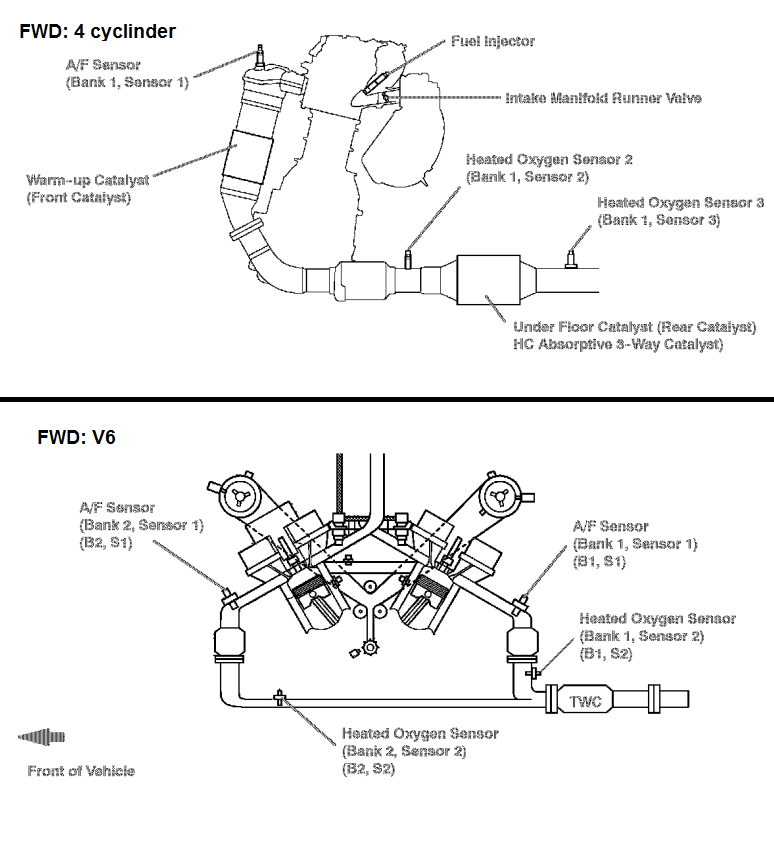 P0031 2005 toyota highlander on 2006 toyota prius parts diagram