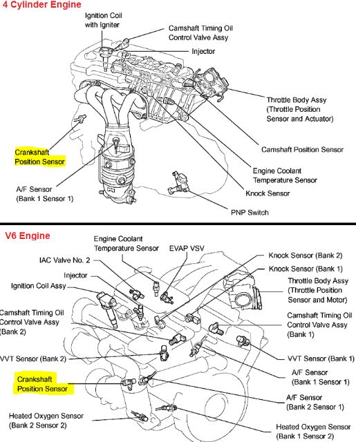 P0335 2007 TOYOTA HIGHLANDER Crankshaft Position Sensor 'A