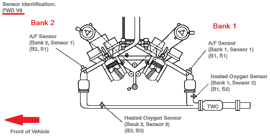 P0420 2003 Toyota Highlander Catalyst System Efficiency