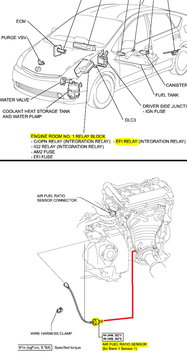 P2253 2005 toyota prius on toyota corolla 02 sensor location
