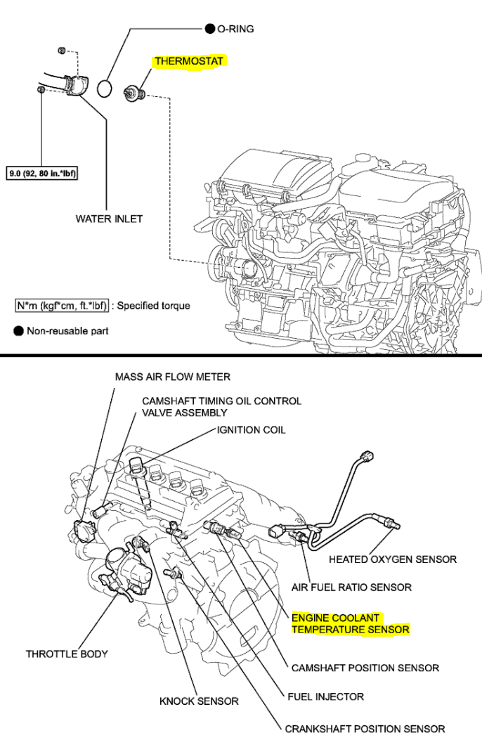 P0117 2009 Toyota Prius Engine Coolant Temperature Circuit Low Input