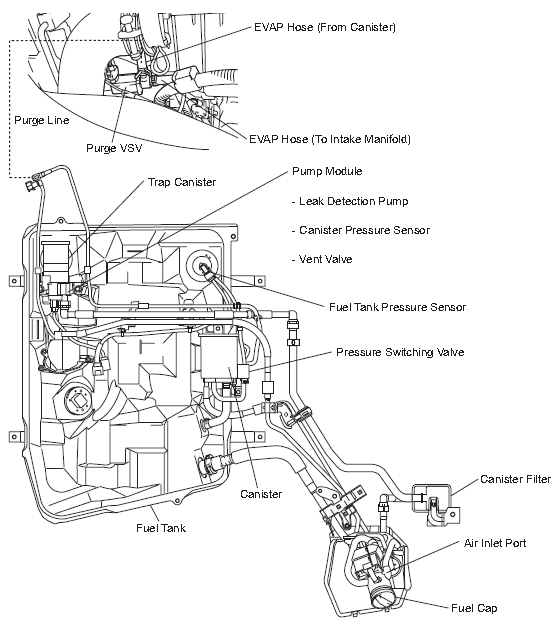 P2401 2008 TOYOTA YARIS EVAP System Leak Detection Pump