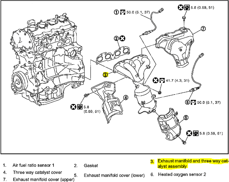 P0420 2010 NISSAN ROGUE Catalyst System Efficiency Below Threshold