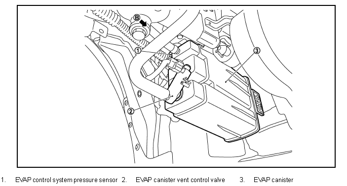 OBDII Code P0447 2012 NISSAN ROGUE - Evaporative Emission Control System Vent Control Circuit Open - Engine-Codes.com