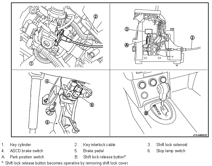 OBDII Code P0850 2010 Nissan Rogue - Park/Neutral Switch - AutoCodes.com