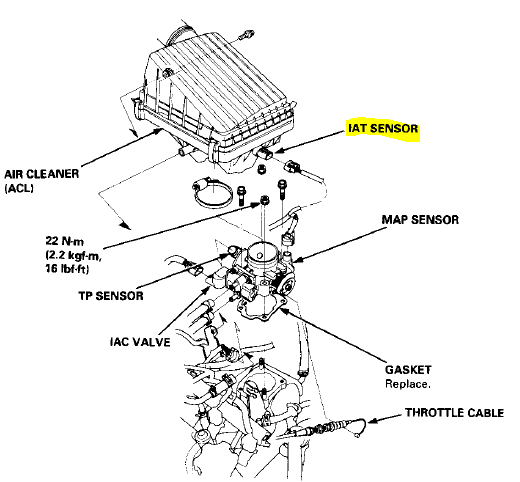 1998 honda civic map sensor location