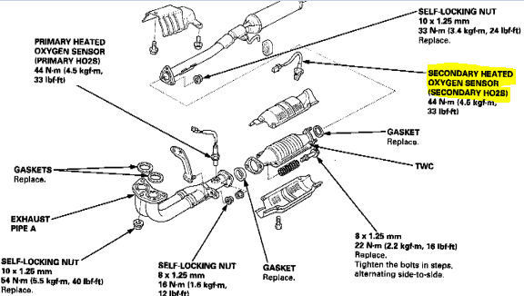 P0141 1996 honda civic on 1998 toyota avalon parts diagram