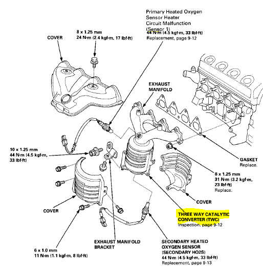 p0420 2000 honda civic catalyst system efficiency below