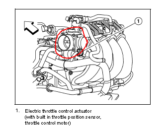 OBDII Code P1225 2010 NISSAN SENTRA - Closed Throttle Position Learning Performance Problem - Engine-Codes.com