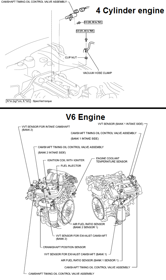 OBDII Code P0012 2006 TOYOTA CAMRY - Camshaft Position 'A' Timing Over-Retarded Bank 1 - Engine-Codes.com