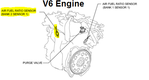 OBDII Code P2256 2010 Toyota Camry - Oxygen A/F Sensor Reference Ground Circuit High Bank 2 Sensor 1 - AutoCodes.com