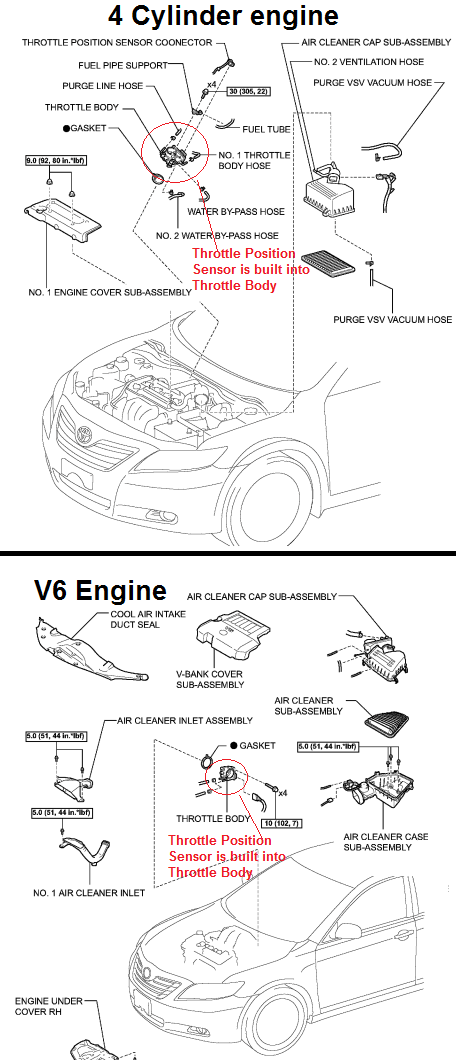 OBDII Code P2135 2011 Toyota Camry - Throttle/Pedal Position Sensor/Switch 'A'/'B' Voltage Correlation - AutoCodes.com
