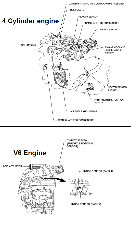 P0327 2009 toyota camry likewise Camshaft Position Sensor Location 2005 Toyota Prius besides Where Is The Bank 1 Sensor On A 1999 Savana Gmc Van 130928 moreover Chevy Hhr Oxygen Sensor Location as well How To Reset Tps On 2005 Suburban. on chevy knock sensor symptoms