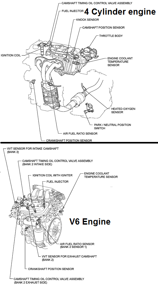 Serpentine Belt Routing Diagram For 2003 Toyota Camry 24 further 2005 Scion Xa Fuse Box Diagram besides 2004 also Freightliner Dash Lights as well 2006 Dodge Ram 3500 Serpentine Diagram. on scion xb engine diagram